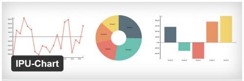 IPU-Chart